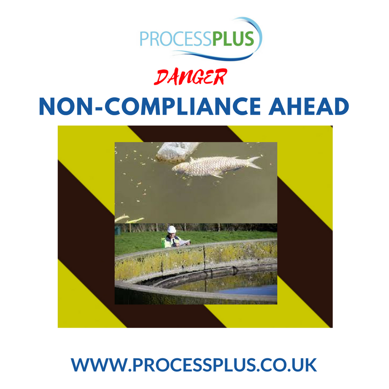 Instrument Solutions to Ensure Compliance