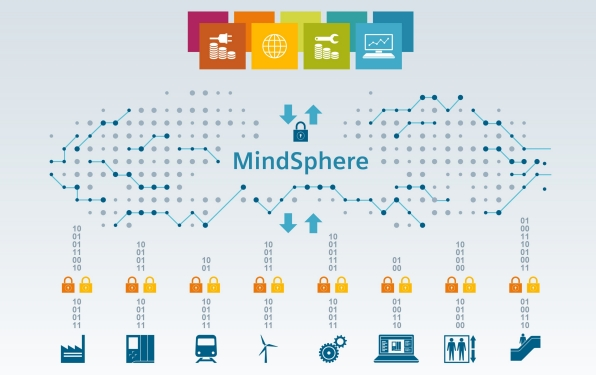 Mindsphere - connecting in the cloud